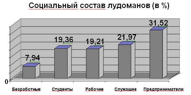 igro-stat2